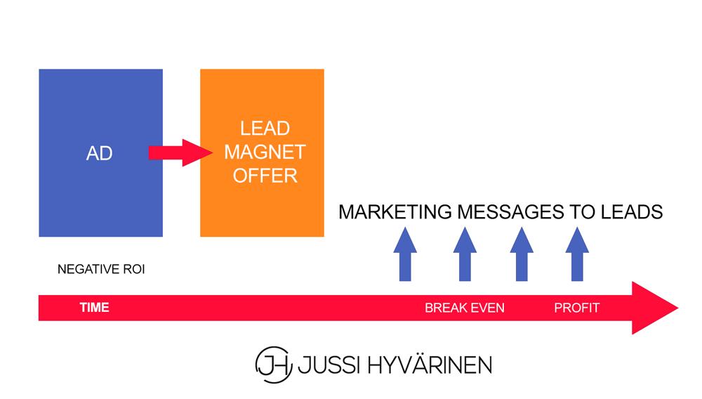 affiliate markkinointi