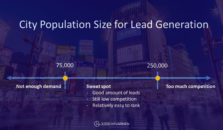 Ippei lead generation review